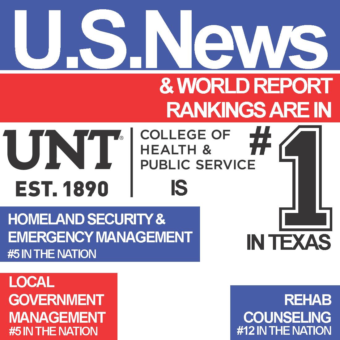 U S  News and World Report names three HPS graduate programs